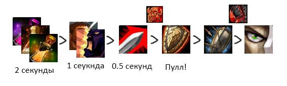 Taktika-nachala-boya-dlya-vara-tanka