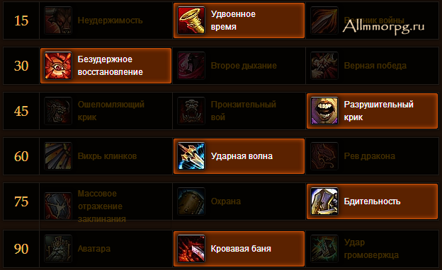 build-protection-warrior-ПвЕ-Pandaria