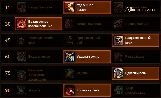 build-protection-warrior-ПвЕ-Pandaria