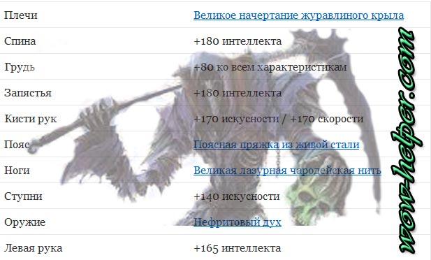 Nalozhenie-char-Destro-Lok-PvE-5-4-8