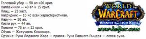Nalozhenie-char-Frost-DK-PvE-3-3-5