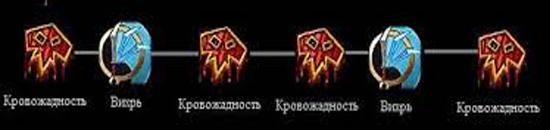 rotaciya-Furi-Var-PvE-3-3-5