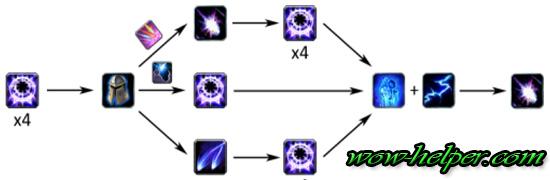 rotaciya-arkan-maga-pve-3-3-5