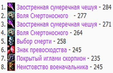 Luchshie-trini-dlya-ShD-Rogi-3-3-5-PvP