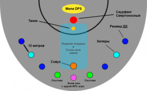 rasstanovka-saurfang-smertonosniy