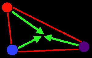 taktika-rasstanovki-reida-v-boyu-s-Lanoy