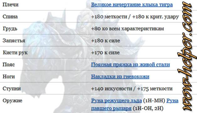Nalozhenie-char-Frost-DK-5-4-8-PvE