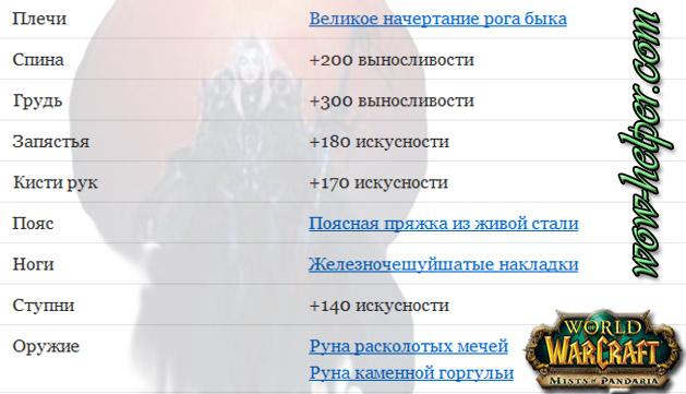 Nalozhenie-char-dlya-Blad-DK-5-4-8-PvE