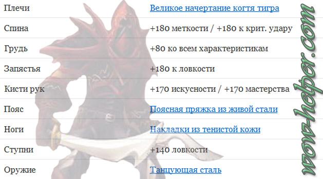 Nalozhenie-char-dlya-Muti-Rogi-5-4-PvE