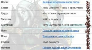 Nalozhenie-char-dlya-Surv-Hanta-5-4-8-PvE