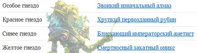 Sokety-dlya-BM-Hanta-5-4-8-PvE