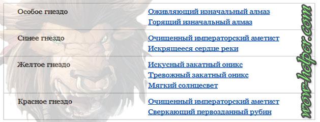 Sokety-dlya-Druida-Restora-5-4-8-PvE