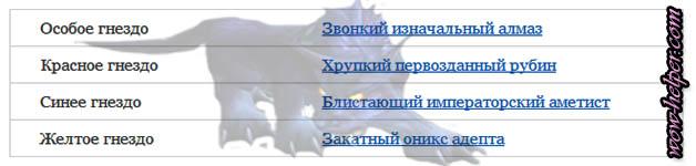 Sokety-dlya-Feral-Druida-5-4-8-PvE