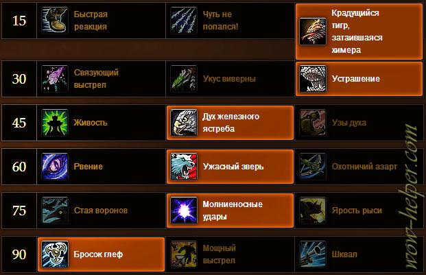 bm-hunt-5-4-8-pve-guide