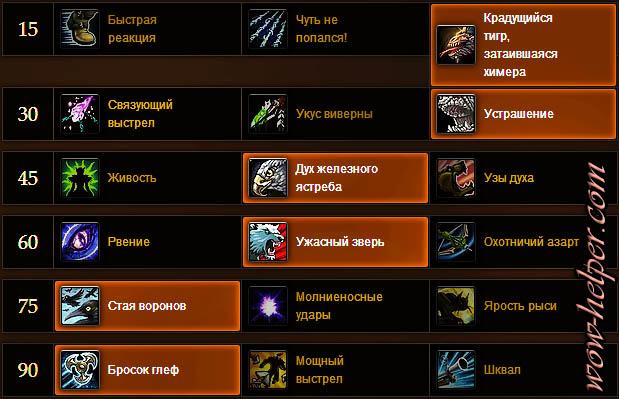 surv-hunt-5-4-8-pve-build