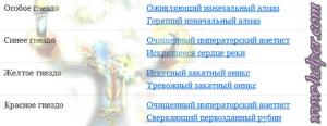 Kamni-dlya-Holi-Prista-5-4-8-PvE