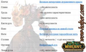Nalozhenie-char-dlya-Faer-Maga-5-4-8-PvE