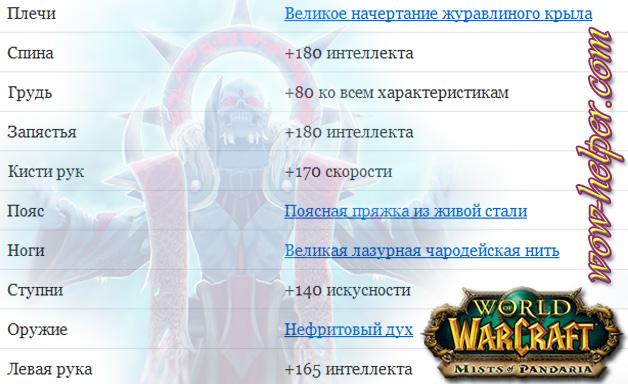 Nalozhenie-char-dlya-Frost-Maga-5-4-8-PvE