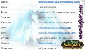 Nalozhenie-char-dlya-Holi-Prista-5-4-8-PvE