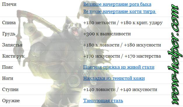 Nalozhenie-char-dlya-Monaha-tanka-5-4-8-PvE