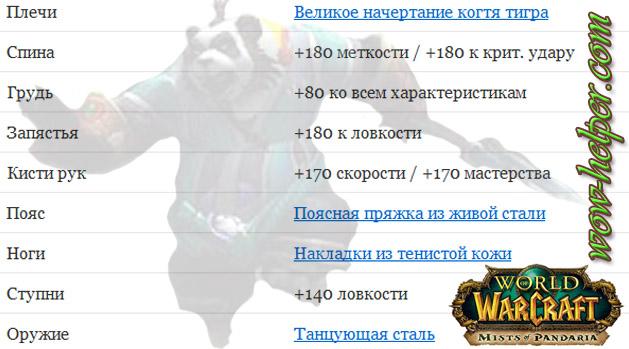Nalozhenie-char-dlya-Monaha-tantsuyuschego-s-vetrom-5-4-8-PvE