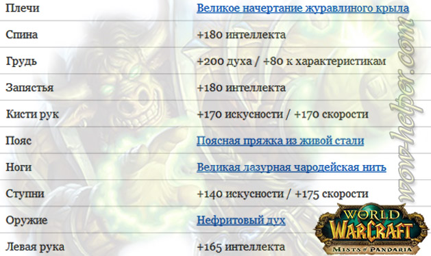 Nalozhenie-char-dlya-shamana-Restora-5-4-8-PvE