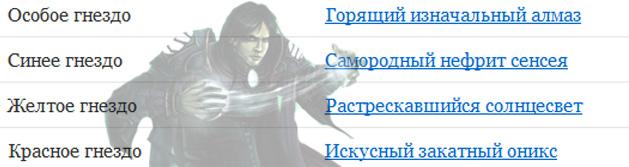 Sokety-dlya-Arkan-Maga-5-4-8-PvE