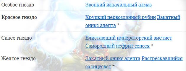 Sokety-dlya-Enh-Shamana-5-4-8-PvE