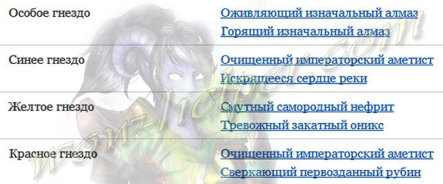 Sokety-dlya-Restor-Shamana-5-4-8-pve