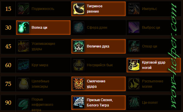 monk-brewmaster-pve-build-5-4