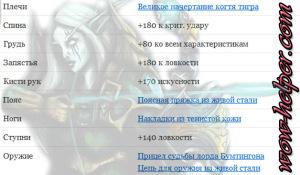 Nalozhenie-char-dlya-MM-Hanta-5-4-8-PvP