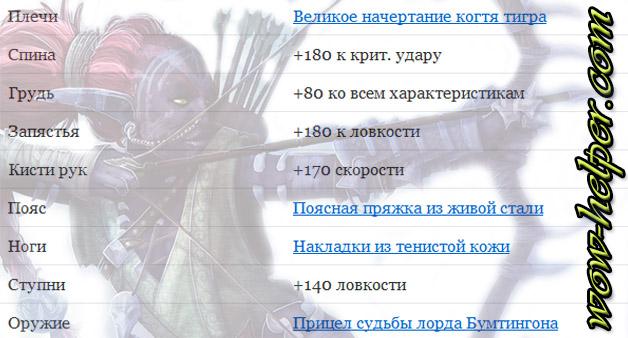 Nalozhenie-char-dlya-Surv-Hanta-5-4-8-PvP