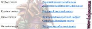 Sokety-dlya-Loka-Demonologa-5-4-8-pvp