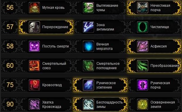 bild-dlya-Frost-DK-5-4-8-PvP