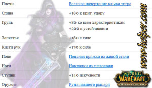 Nalozhenie-char-dlya-Anholi-DK-5-4-8-PvP