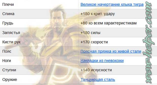 nalozhenie-char-dlya-Retri-pala-5-4-8-PvP