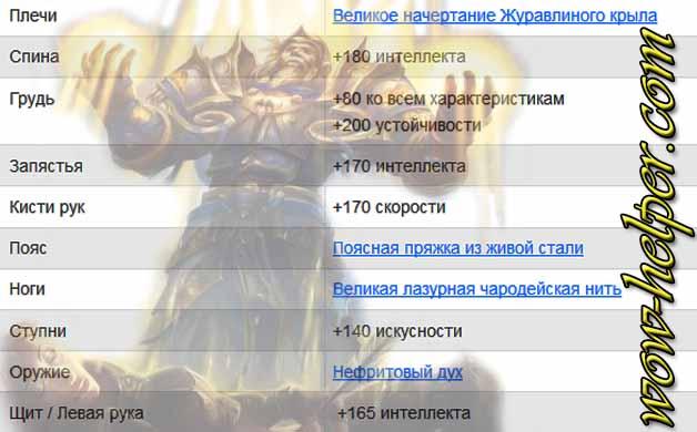 Nalozhenie-char-dlya-holi-paladina-5-4-8-pvp